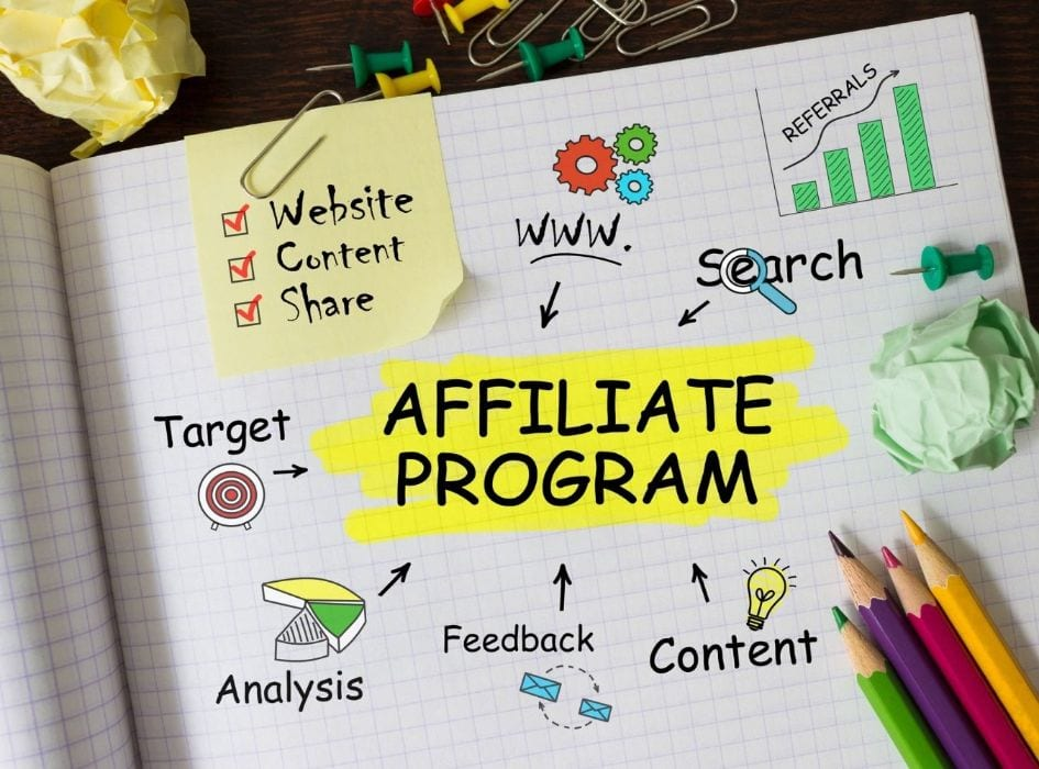 Join one of the affiliate networks-program is critical in affiliate marketing