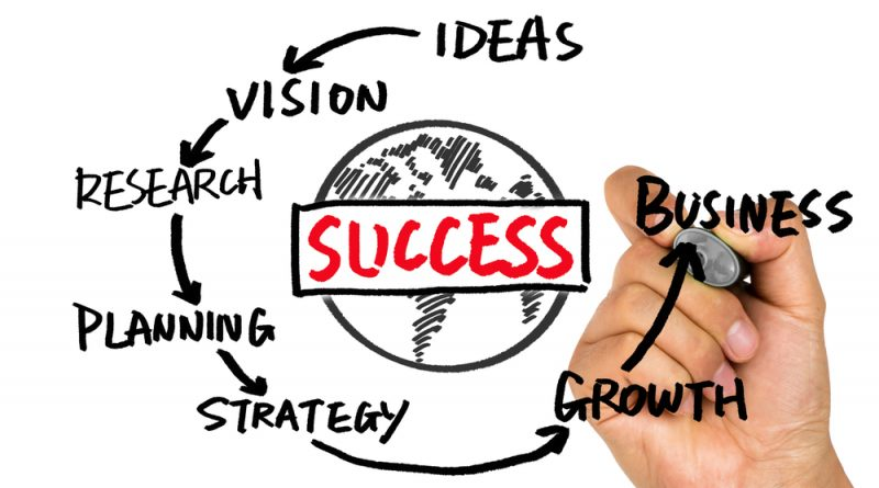 Tips To Run A Successful Home Business
