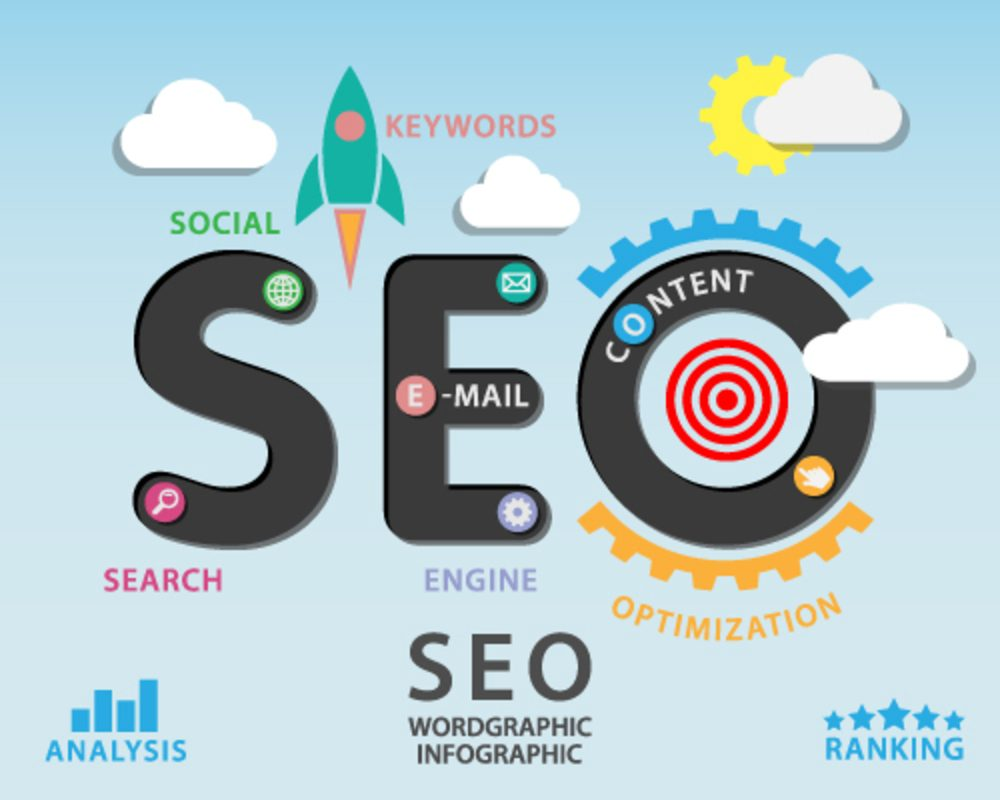 SEO infographic - Best Page Ranking Factors
