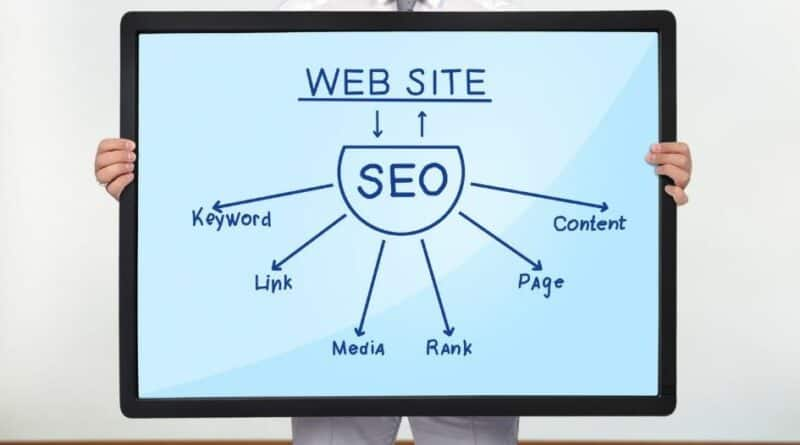 Understanding the importance of SEO for your blog