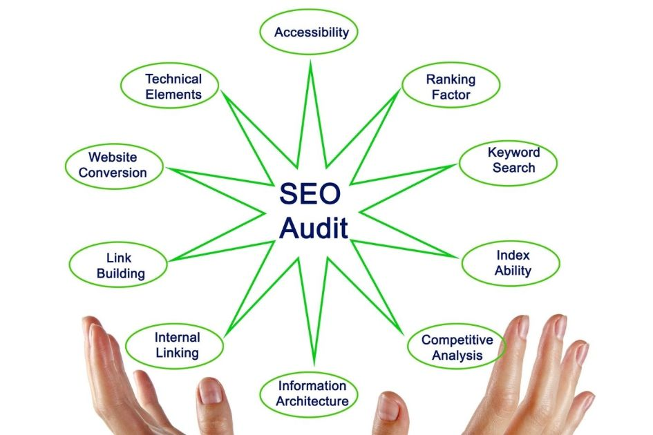 the benefits of doing an SEO audit