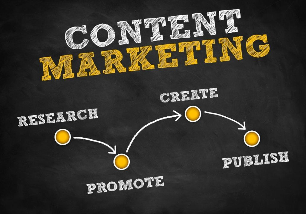 Improving affiliate marketing content is a challenge for all affiliate marketers