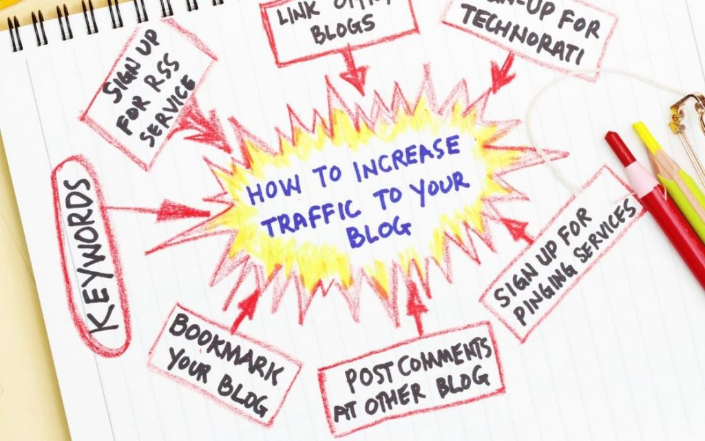 How to increase traffic to your blog is a key factor in analyzing your blog's user behavior metrics