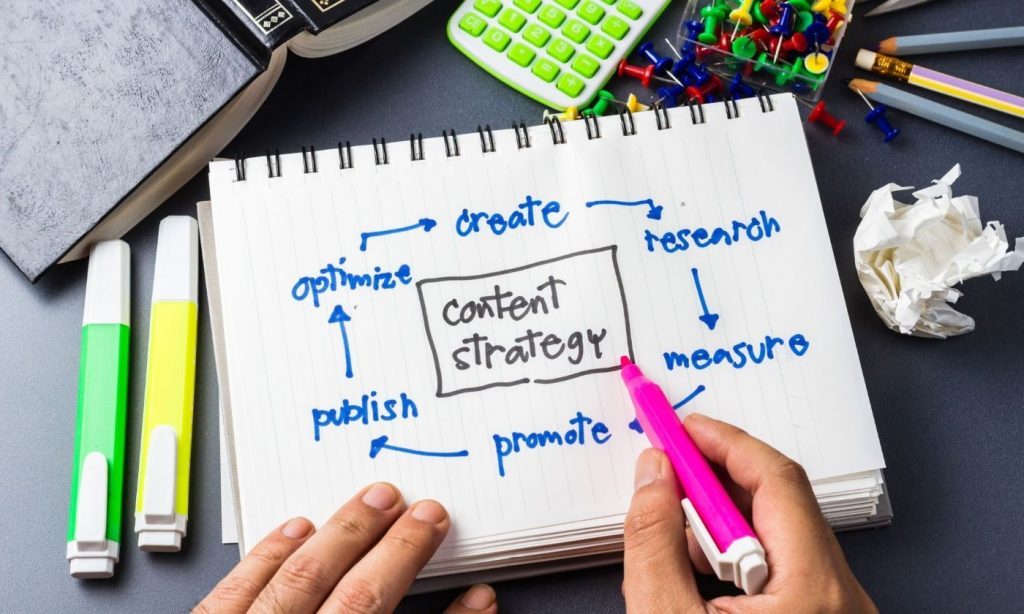As a blogger you must follow a content strategy to generate content for affiliate marketing