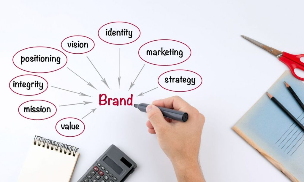 Brand building, however small your company may be, starts with how you represent yourself online for inbound marketing