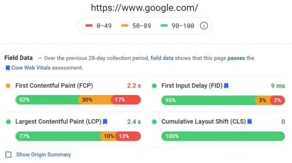 Largest Contentful Paint (LCP) is one of the Core Web Vitals