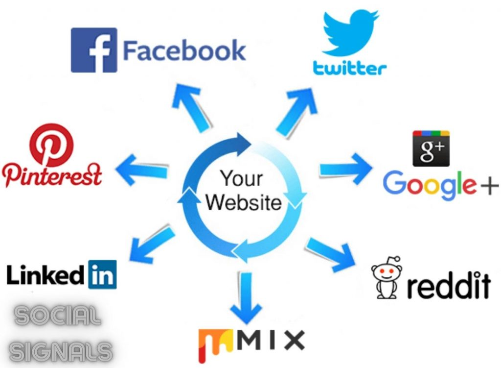 How do social signals and the positioning of your blog impact?