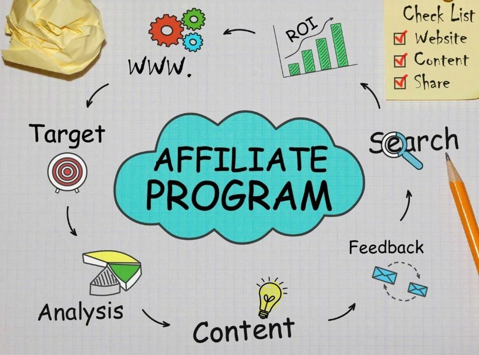 When setting up the affiliate program, you can choose what affiliate product type you will accept - A Beginners Guide to Affiliate Marketing
