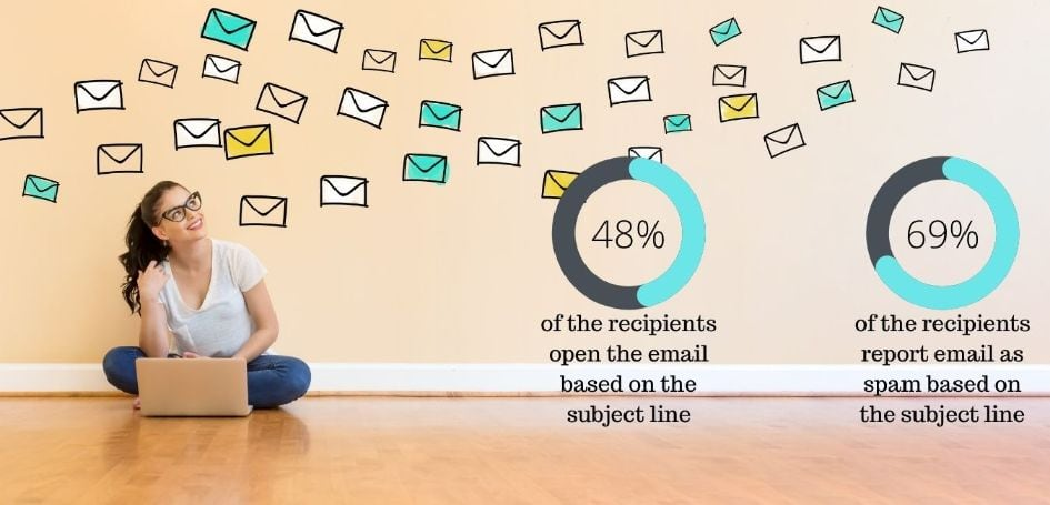 The subject line is the most important part of your email