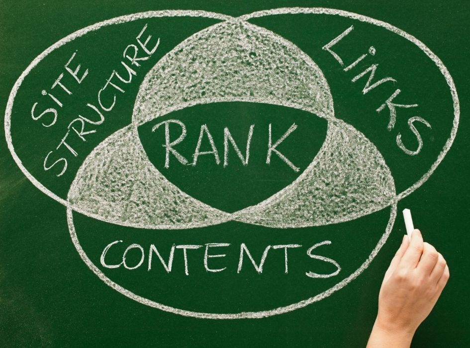 Consequences of implementing some SEO strategies
