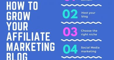 How to Grow Your Affiliate Marketing Blog