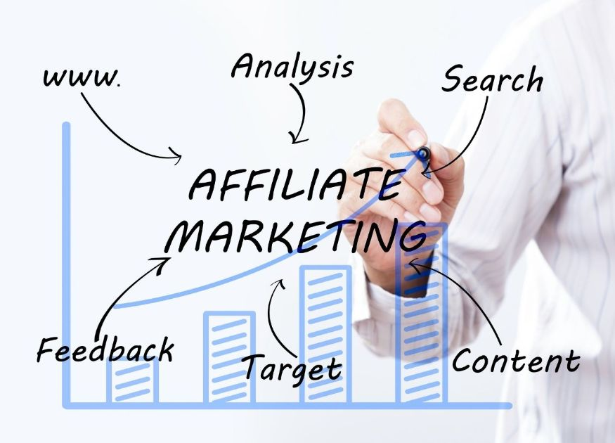 Knowing your audience is one of the most effective Affiliate Marketing Techniques